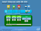 Ethernet Controllers Assist  Virtualization